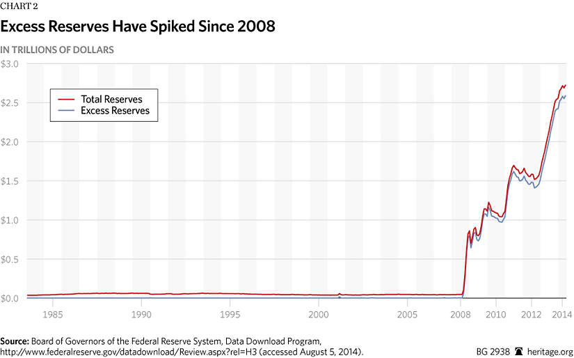 Quantitative Easing, The Fed\u0027s Balance Sheet, and Central Bank