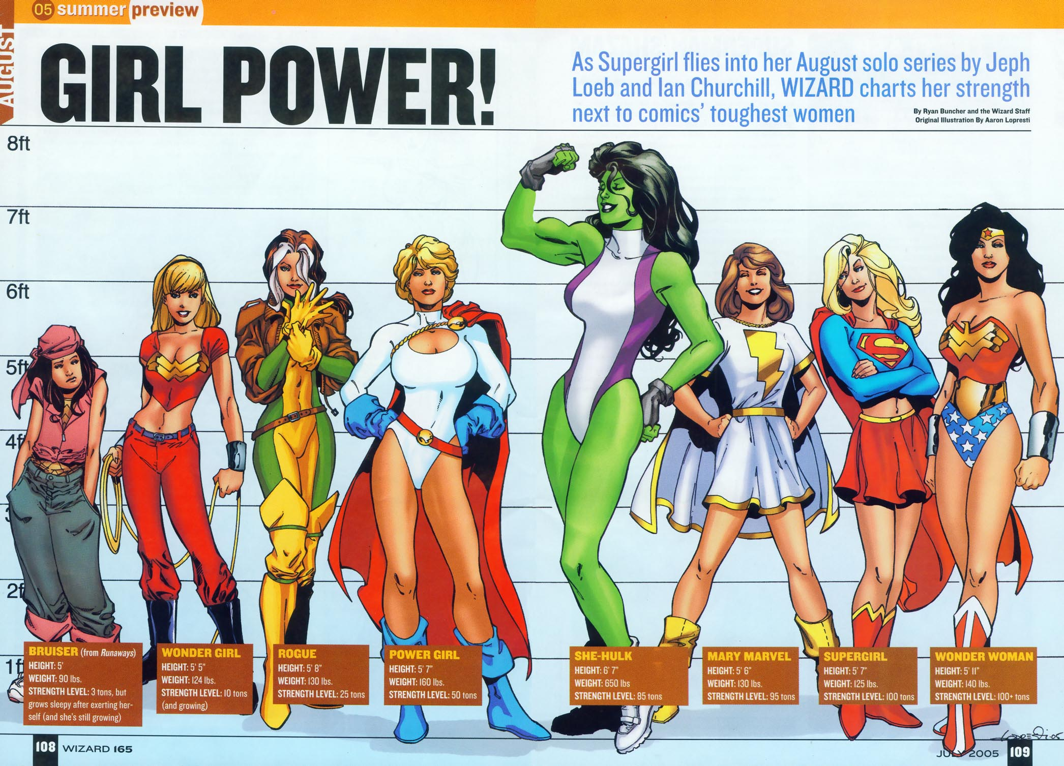 girl power! who is the toughest heroine?