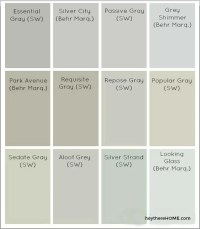 How to Choose Neutral Paint Colors + 12 Perfect Neutrals