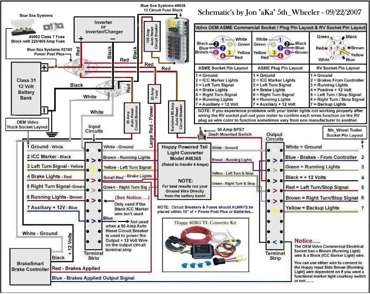 Trailer Light Wiring Schematic circuit diagram template