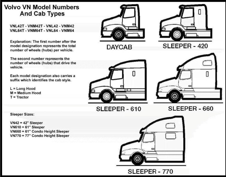 2004 Volvo Truck Wiring Diagrams Electrical Circuit Electrical
