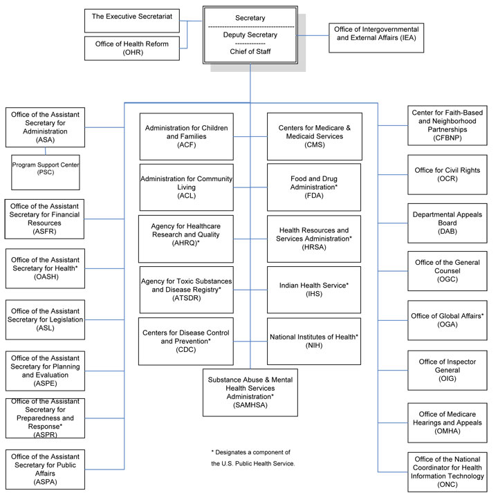 Environmental Justice Strategy HHSgov