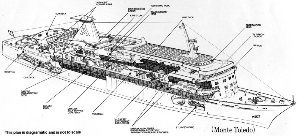 hydrofoil schematics