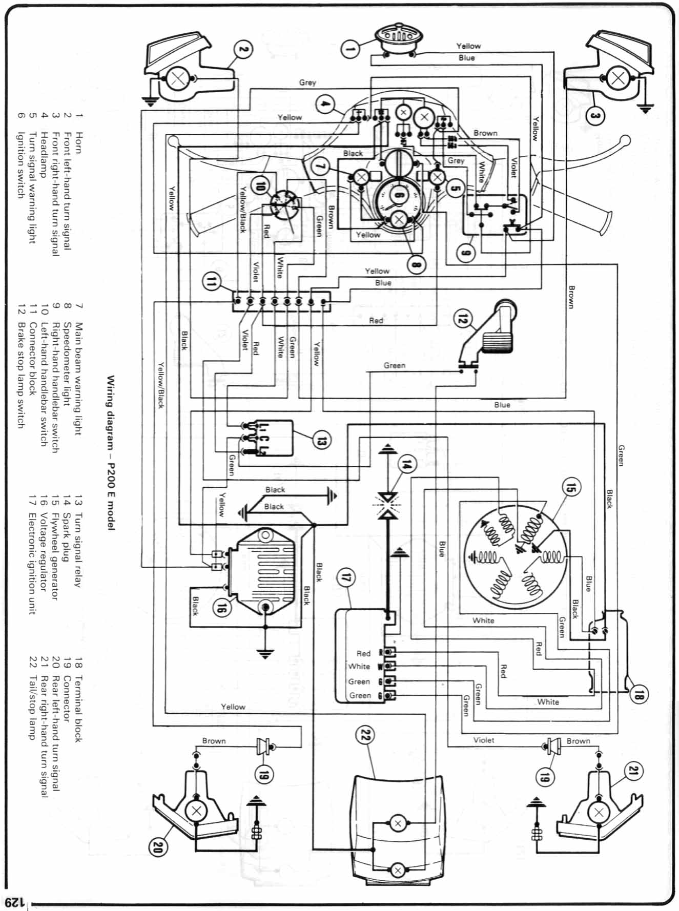 electrical diagram vespa