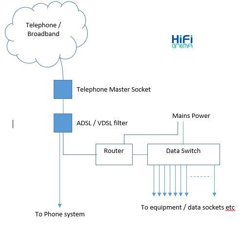 Home Data Wiring manual guide wiring diagram