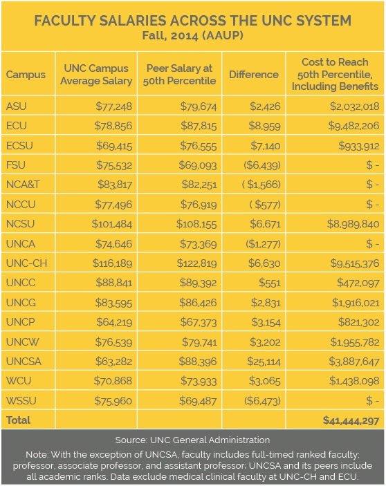 faculty-salary-comparison-3