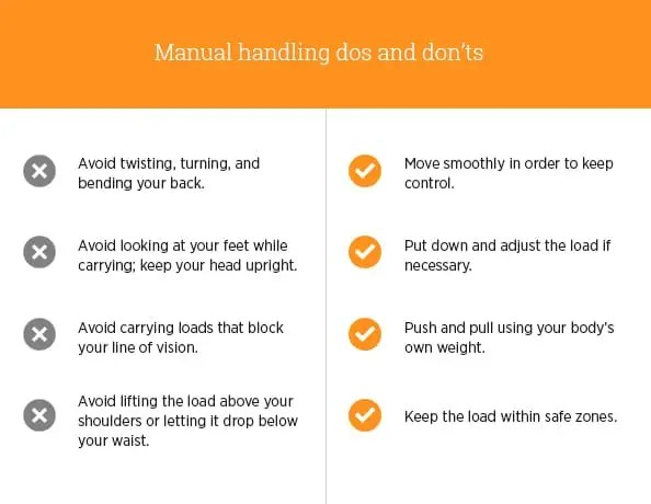 Do you Know Your Manual Handling Weight Limits?