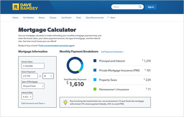 How to Use a Mortgage Calculator Understanding Its Strengths