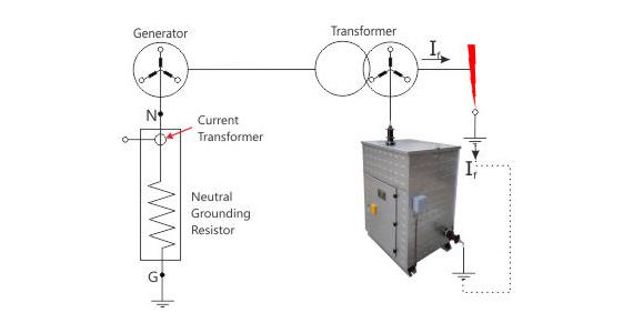 neutral ground resistor wiring diagram