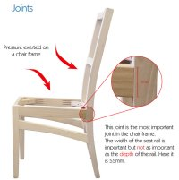Chair Frame Joints | Hillcross Furniture | Blog