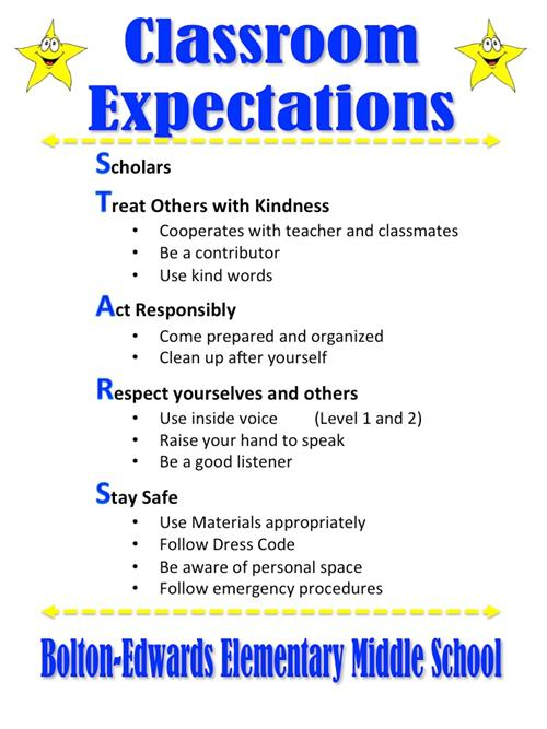 School Expectations / Overview