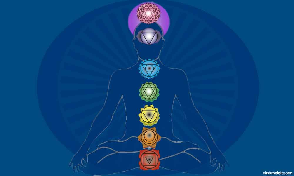 Hindu God Animation Wallpaper Free The Concept Of Chakras Or Energy Centers Of The Human Body