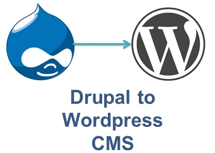 3 Step Process For Drupal To WordPress Migration With The Help Of Plugin