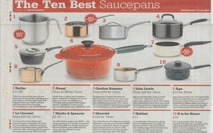 3 September 2009 Independent newspaper 'The 10 Best... Saucepans' cutting