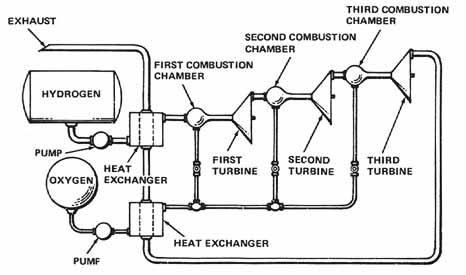 HYDROGEN FUEL CELL ENGINE DIAGRAM - Auto Electrical Wiring Diagram