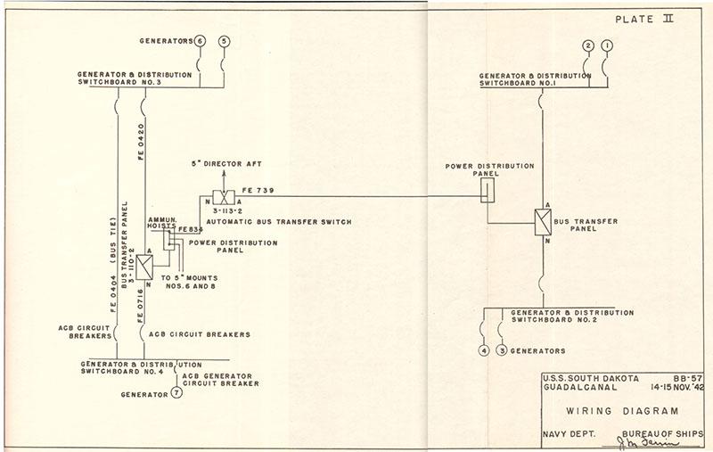 USS South Dakota BB57 War Damage Report No 57