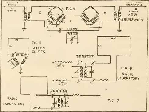 History of the Bureau of Engineering During WWI