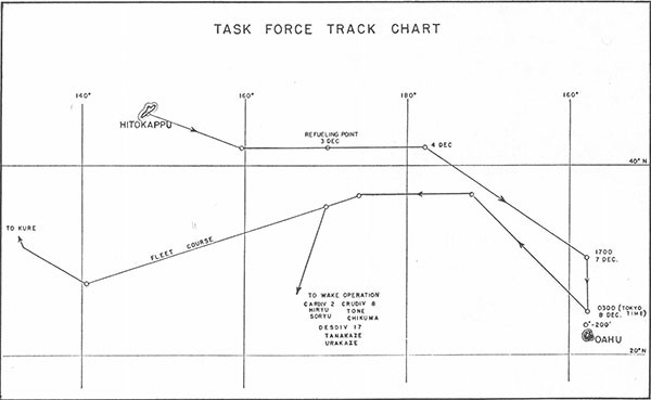 Pearl Harbor Why, How, Fleet Salvage and Final Appraisal