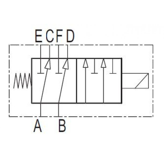 ledningsdiagram for sony