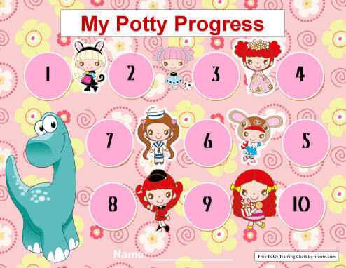 Potty Training Charts for Boys and Girls 39 Printable Examples