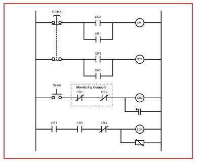 Ladder Wiring Diagram Wiring Diagram