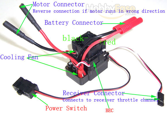 Rc Plane Gas Wiring Diagram - Data Wiring Diagrams