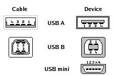 port micro usb wiring diagram