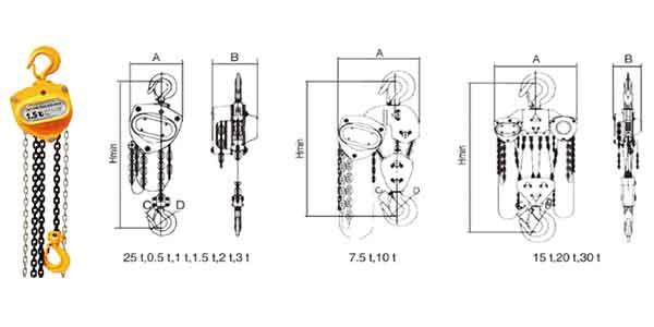 Manual chain block  manual handling hoist How to use a manual