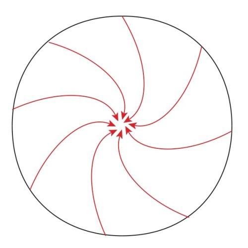 Circle Wedges Hem In