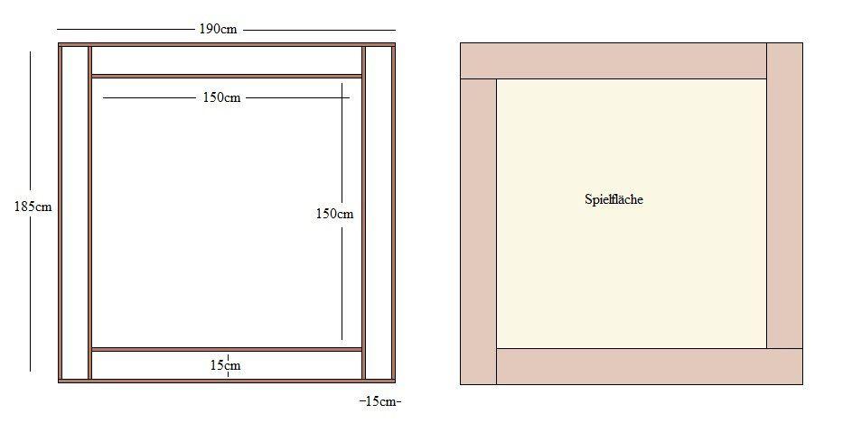 infos tipps und anleitung f r einen sandkasten. Black Bedroom Furniture Sets. Home Design Ideas