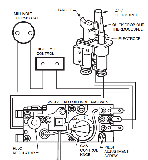 gas valve wiring diagram with 3 wires