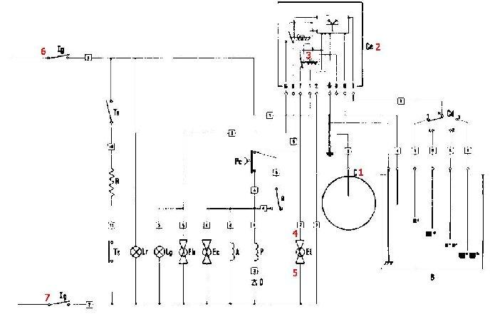La Cimbali m29 User manual
