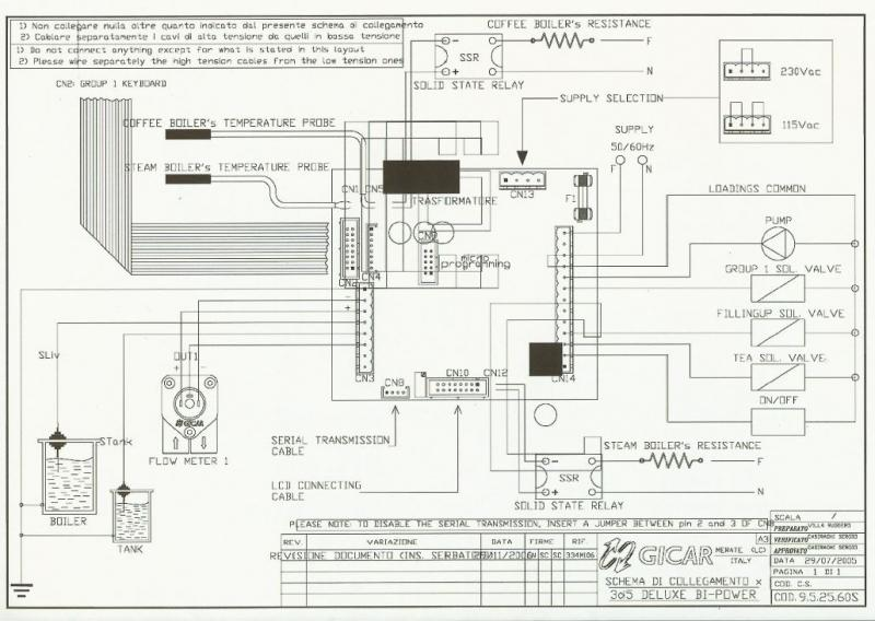 la marzocco gb5 wiring diagram