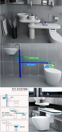 Future Bathrooms | gurututs's Blog
