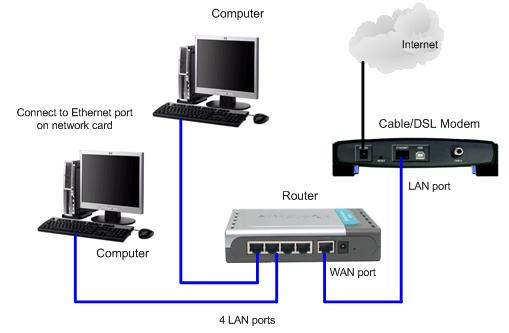 wiring diagram home computer network