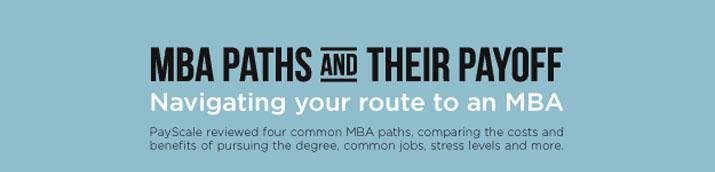 Homeschool World - News - Is an MBA Worth It?