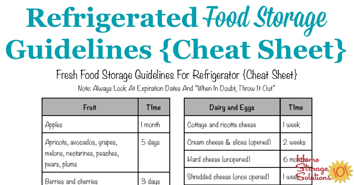 Refrigerated Food Storage Guidelines How Long Food Stays Goods To Eat