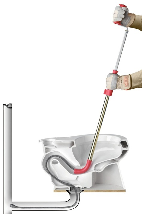 How To Unclog A Toilet With A Snake Easily - Homeaholic.Net