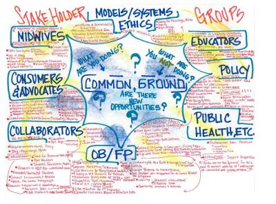 Home Health Care Stakeholders