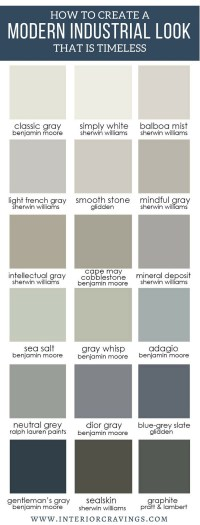 Category: Paint Color Palette - Home Bunch Interior Design ...