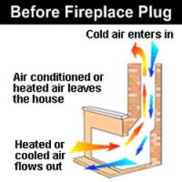 Buy A Fireplace Chimney Draft Stop Plug Balloon
