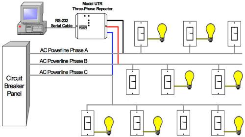 3 phase lighting democraciaejustica rh democraciaejustica org 3 Phase Wiring Schematic 3 Phase Wiring Schematic