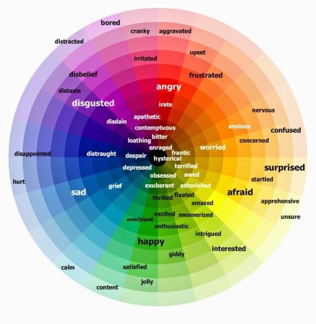 Interesting Color Wheels