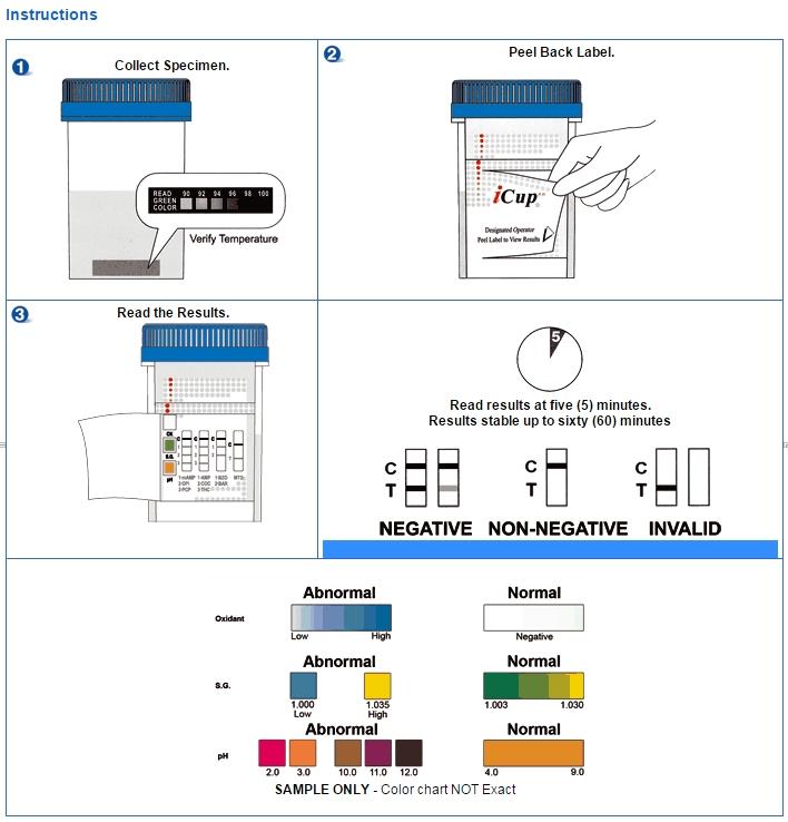 4 Panel iCup Drug Test FDA Cleared Drug Test Kit - sample urine color chart