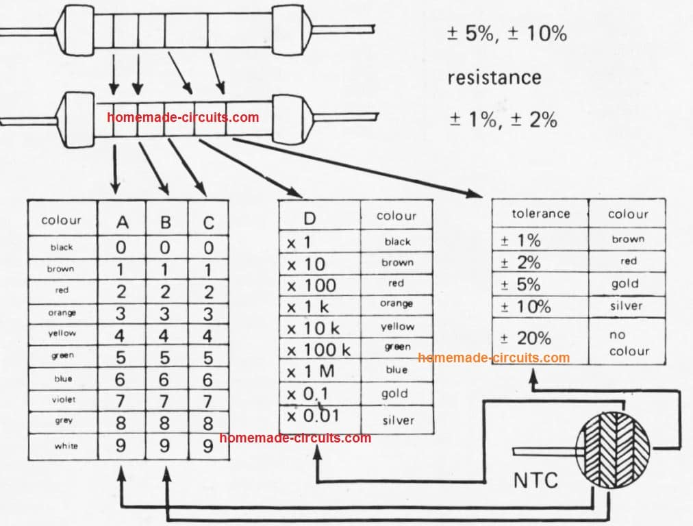 electronic circuits resistor color code