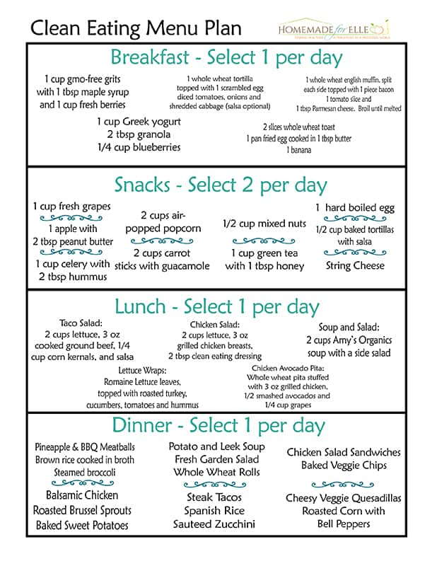 Clean Eating 7 Day Meal Plan ⋆ Homemade for Elle - basic meal planner
