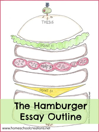 Hamburger Essay Outline - Free Writing Printable