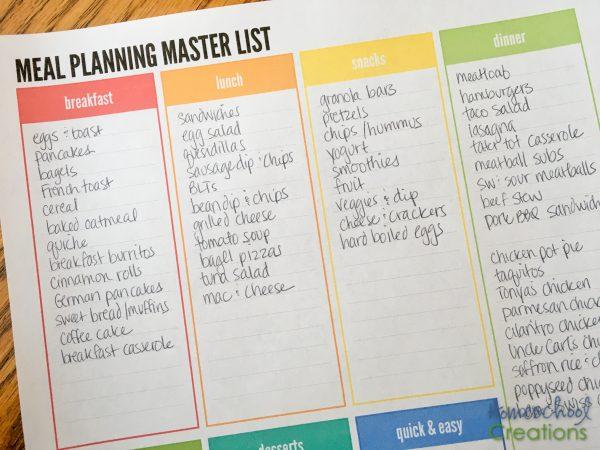 Meal Planning Master List \u2013 Free Printable