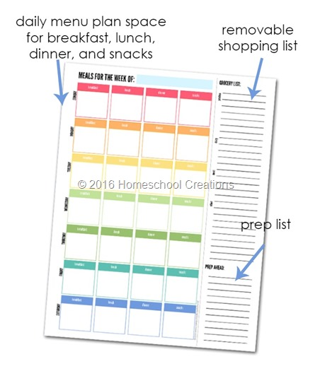Meal Planning Archives - Homeschool Creations - breakfast lunch and dinner meal plan for a week