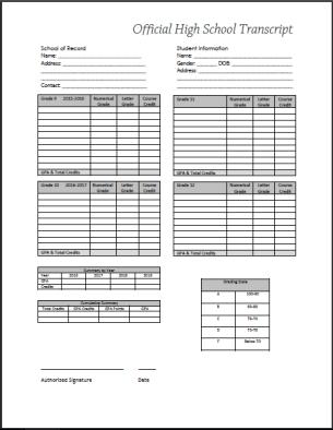 Homeschool high school help homeschoolstory for Free homeschool transcript template